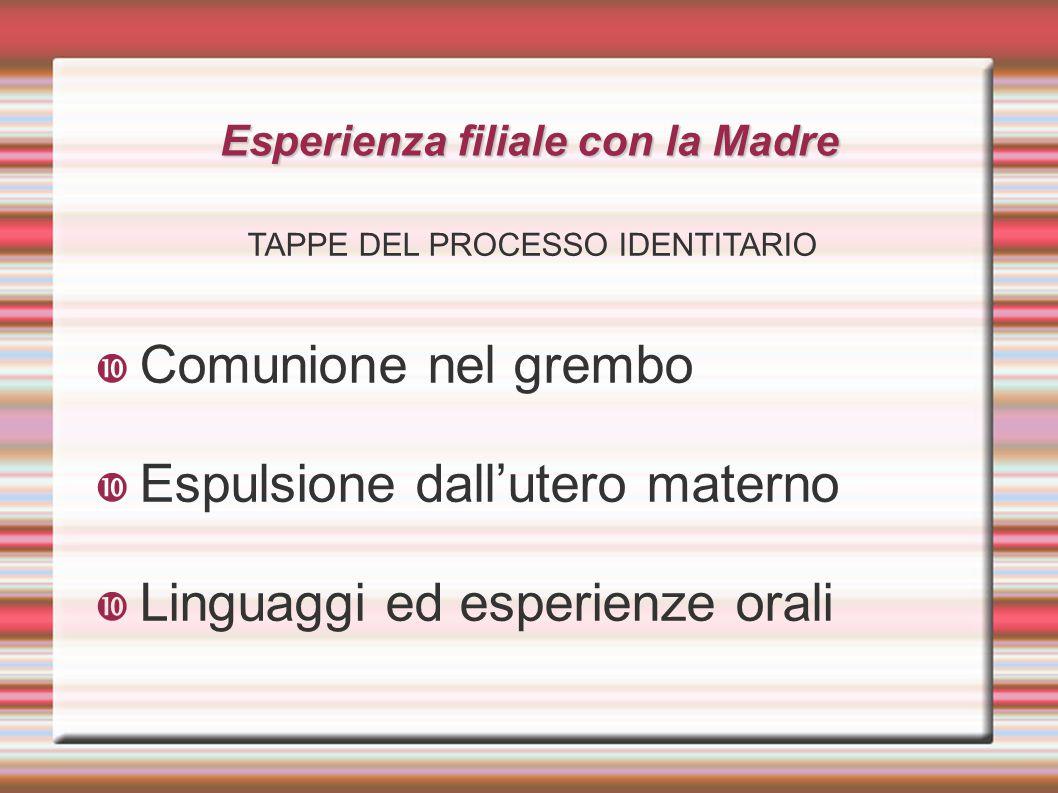 Esperienza filiale con la Madre TAPPE DEL PROCESSO IDENTITARIO  Comunione nel grembo  Espulsione dall'utero materno  Linguaggi ed esperienze orali