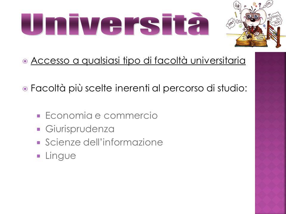  Accesso a qualsiasi tipo di facoltà universitaria  Facoltà più scelte inerenti al percorso di studio:  Economia e commercio  Giurisprudenza  Scienze dell'informazione  Lingue