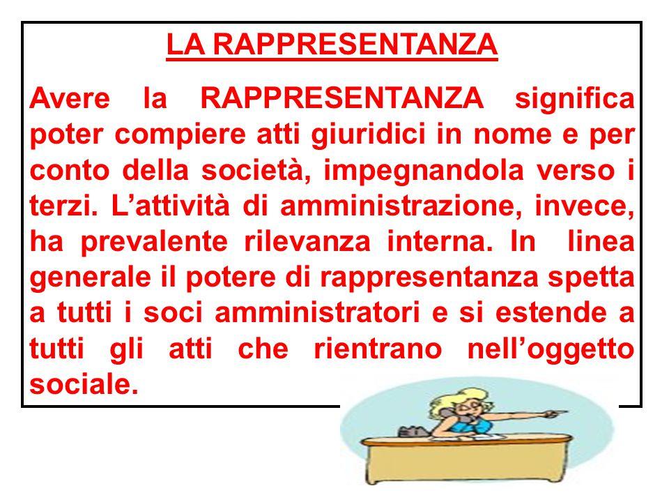 AMMINISTRAZIONE Amministrazione disgiunta Ciascun amministratore può operare indipendentemente dagli altri.