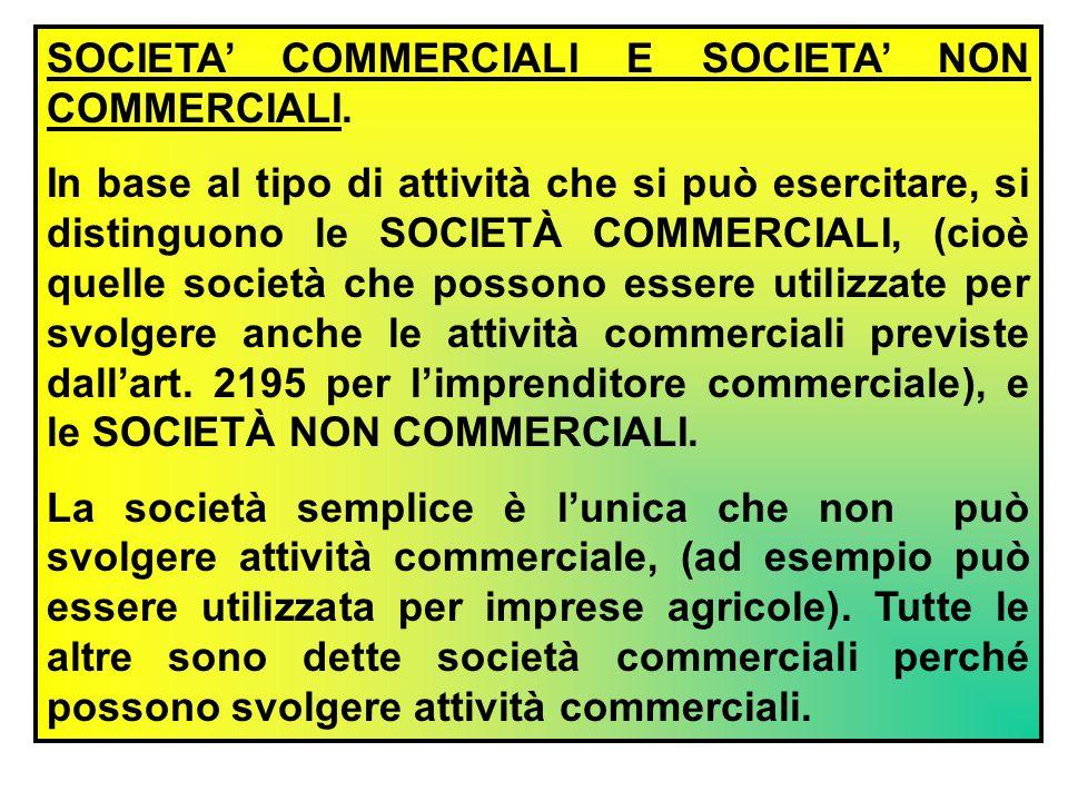 LE SOCIETÀ CON SCOPO DI LUCRO SI SUDDIVIDONO IN: SOCIETA' DI PERSONE: SOCIETA' SEMPLICE (s.s.) SOCIETA' IN NOME COLLETTIVO (s.n.c.) SOCIETA' IN ACCOMANDITA SEMPLICE (s.a.s.) SOCIETA' DI CAPITALI: SOCIETA' PER AZIONI (s.p.a.) SOCIETA' A RESPONSABILITA' LIMITATA (s.r.l.) SOCIETA' IN ACCOMANDITA PER AZIONI (s.a.p.a.)