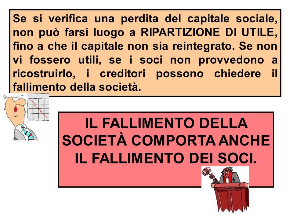 CAPITALE SOCIALE E PATRIMONIO SOCIALE Il valore complessivo dei beni conferiti forma il capitale sociale.