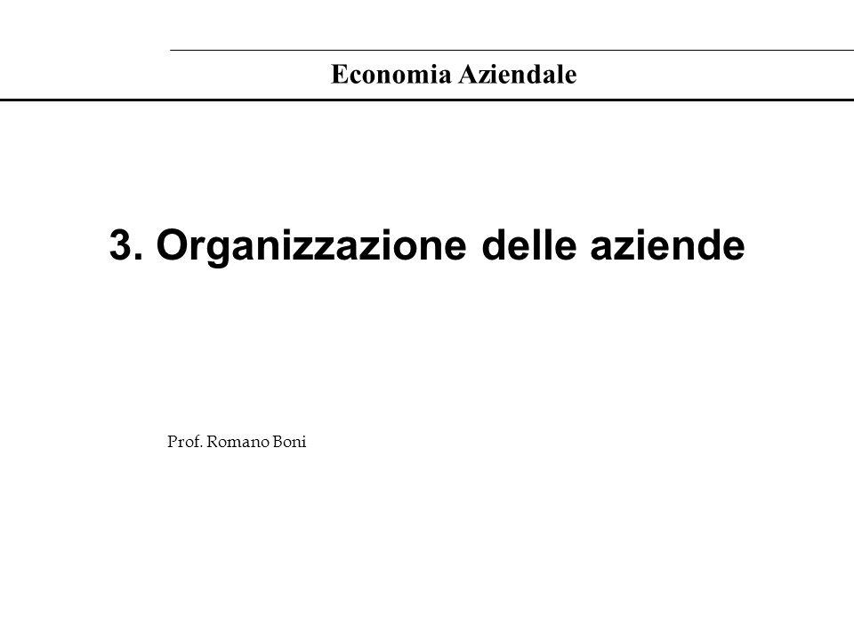3. Organizzazione delle aziende Prof. Romano Boni Economia Aziendale