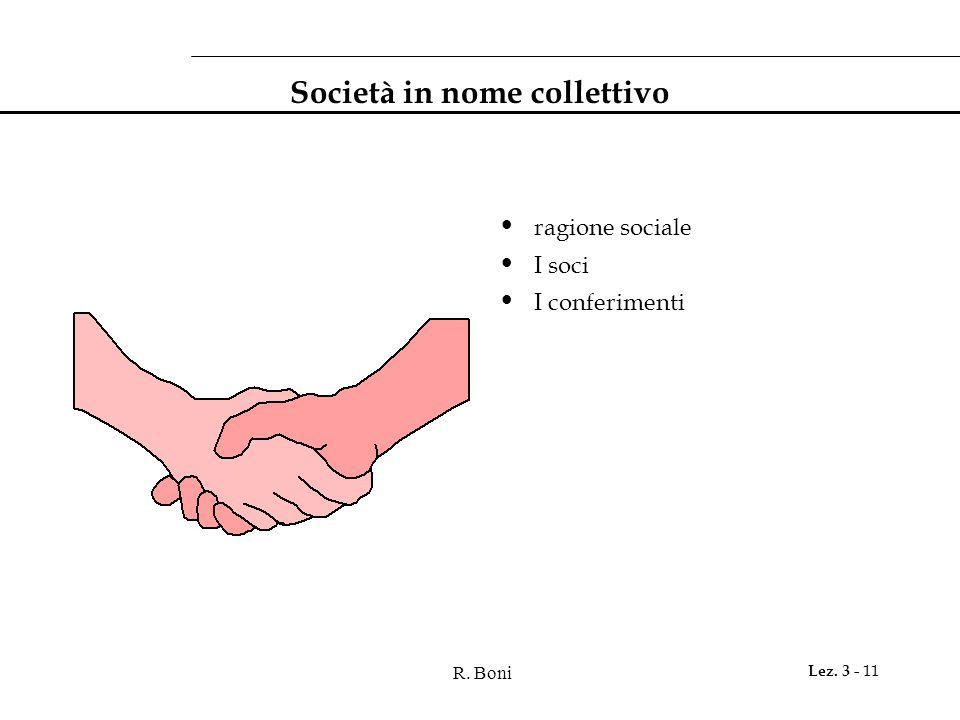 R. Boni Lez. 3 - 11 Società in nome collettivo ragione sociale I soci I conferimenti