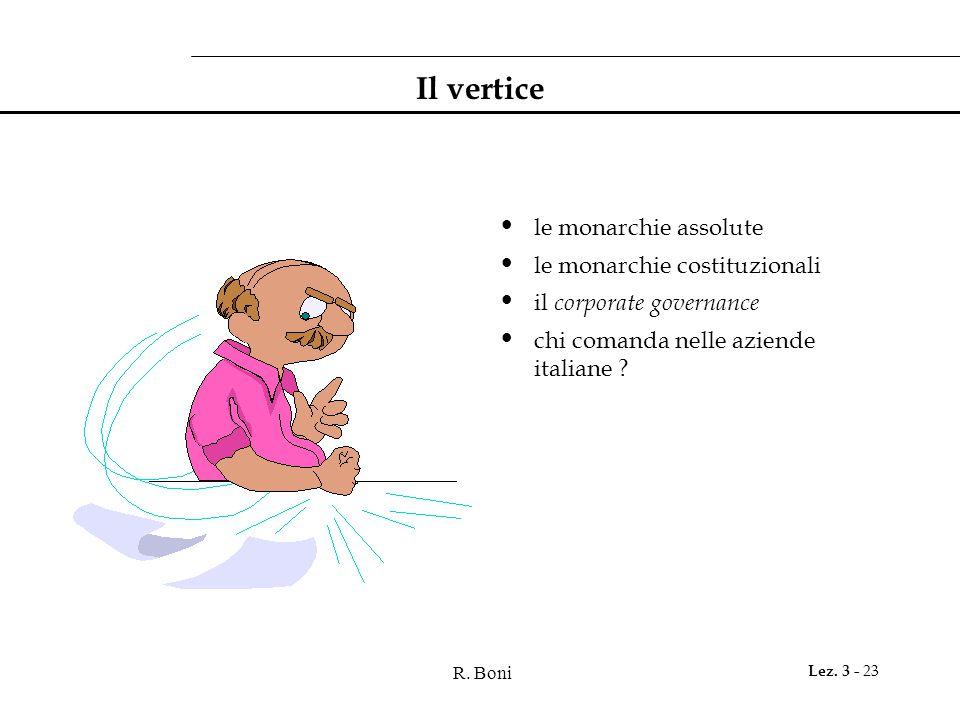 R. Boni Lez. 3 - 23 Il vertice le monarchie assolute le monarchie costituzionali il corporate governance chi comanda nelle aziende italiane ?