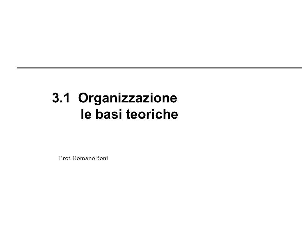 Prof. Romano Boni 3.1 Organizzazione le basi teoriche