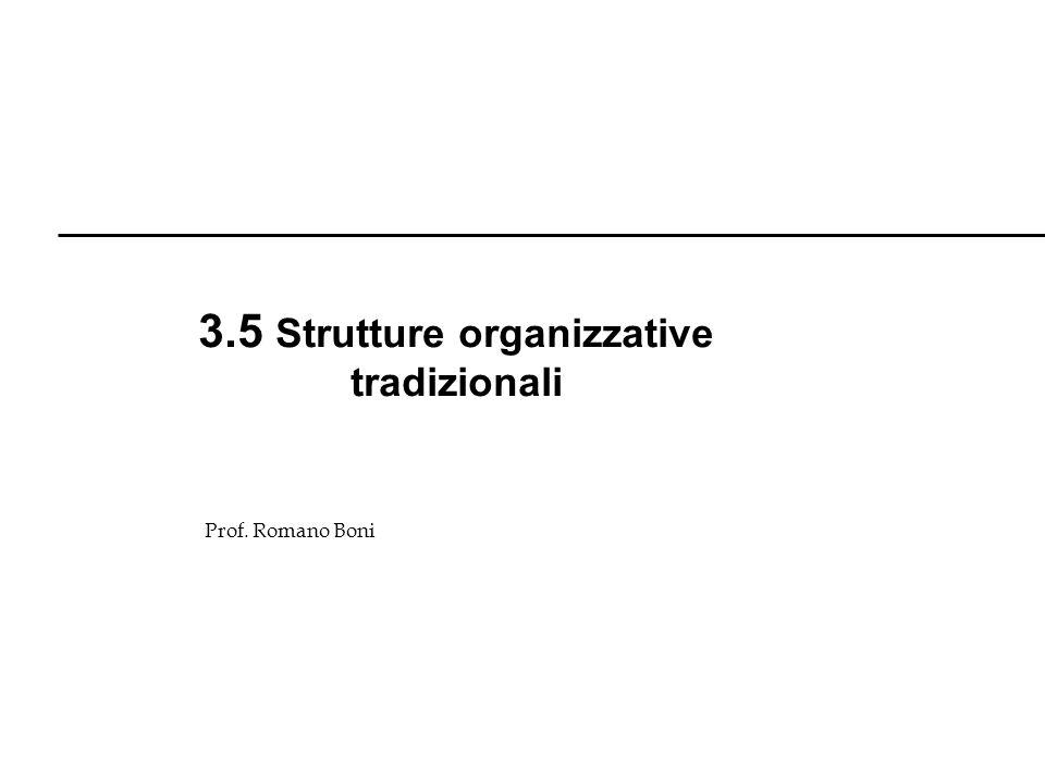 R. Boni Lez. 3 - 31 Prof. Romano Boni 3.5 Strutture organizzative tradizionali