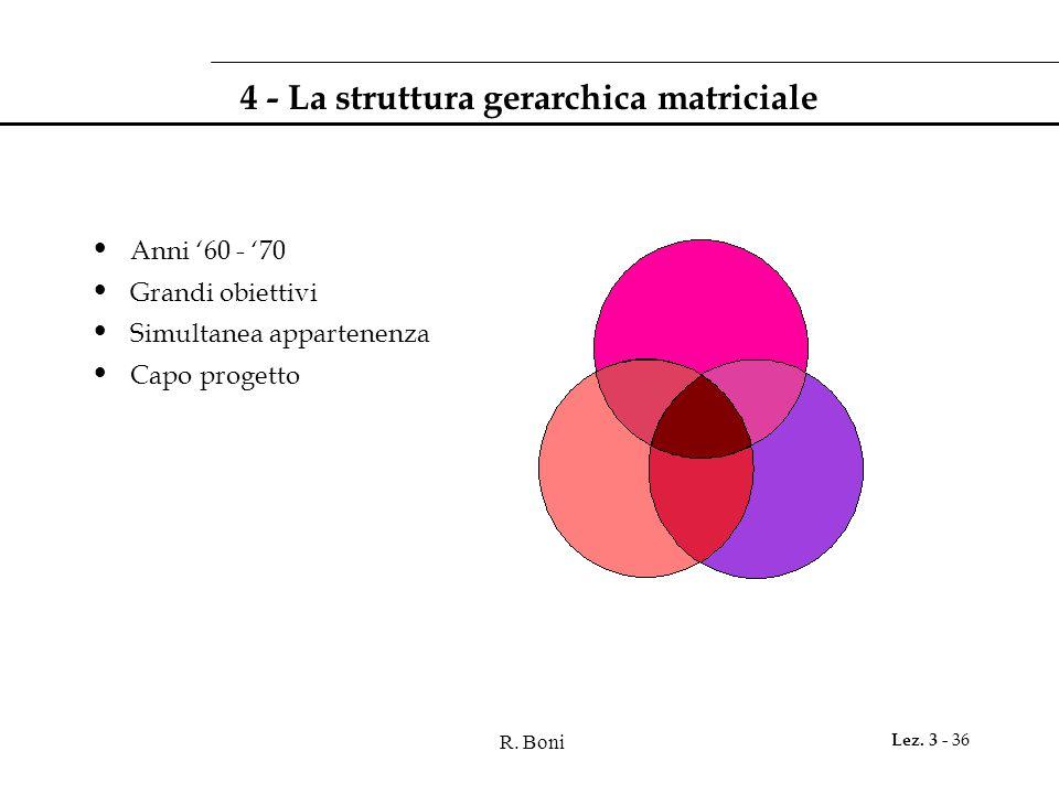 R. Boni Lez. 3 - 36 4 - La struttura gerarchica matriciale Anni '60 - '70 Grandi obiettivi Simultanea appartenenza Capo progetto