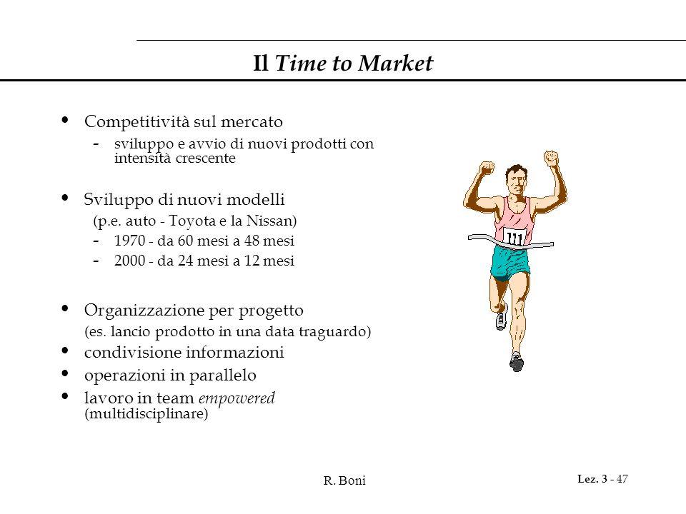 R. Boni Lez. 3 - 47 Il Time to Market Competitività sul mercato - sviluppo e avvio di nuovi prodotti con intensità crescente Sviluppo di nuovi modelli