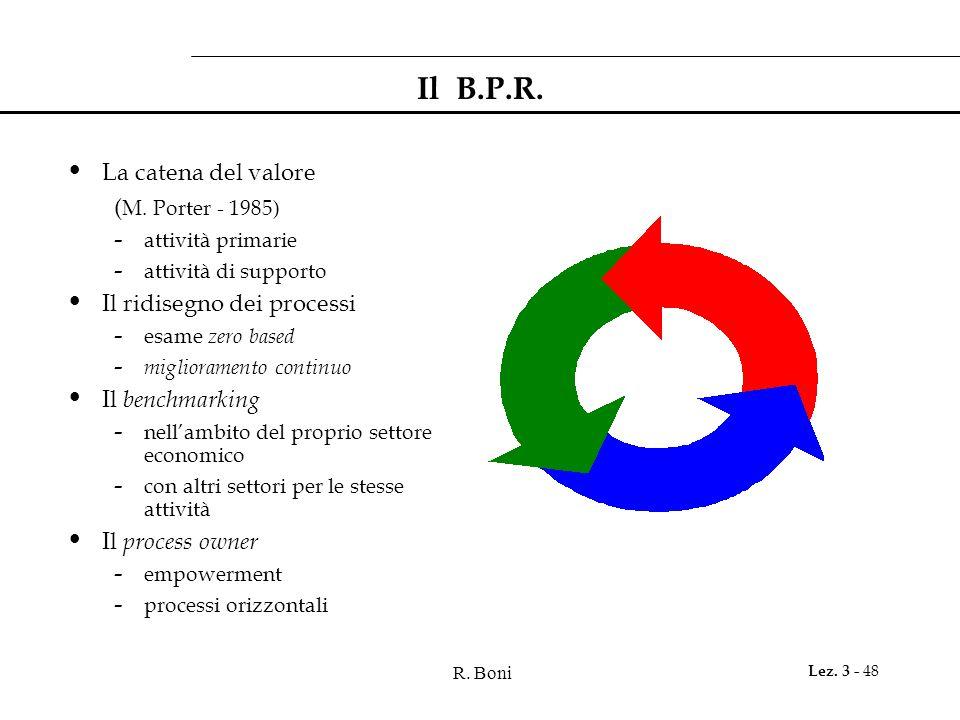R. Boni Lez. 3 - 48 Il B.P.R. La catena del valore ( M. Porter - 1985) - attività primarie - attività di supporto Il ridisegno dei processi - esame ze