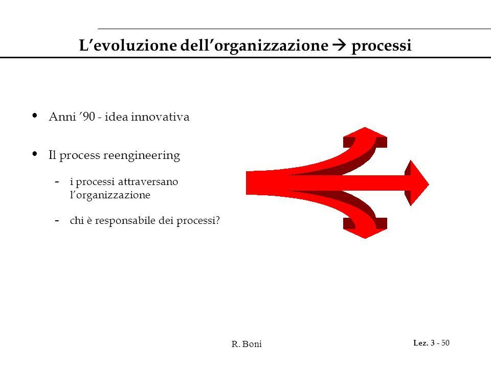 R. Boni Lez. 3 - 50 L'evoluzione dell'organizzazione  processi Anni '90 - idea innovativa Il process reengineering - i processi attraversano l'organi
