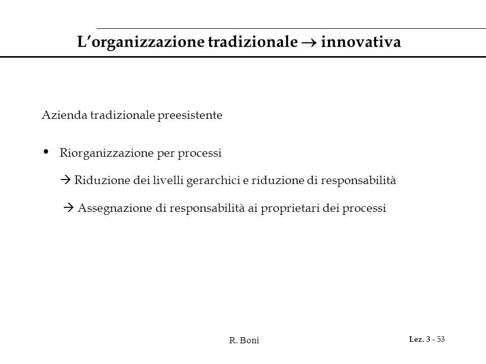 R. Boni Lez. 3 - 53 L'organizzazione tradizionale  innovativa Azienda tradizionale preesistente Riorganizzazione per processi  Riduzione dei livelli