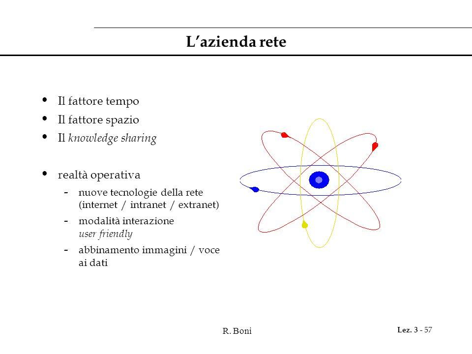 R. Boni Lez. 3 - 57 L'azienda rete Il fattore tempo Il fattore spazio Il knowledge sharing realtà operativa - nuove tecnologie della rete (internet /