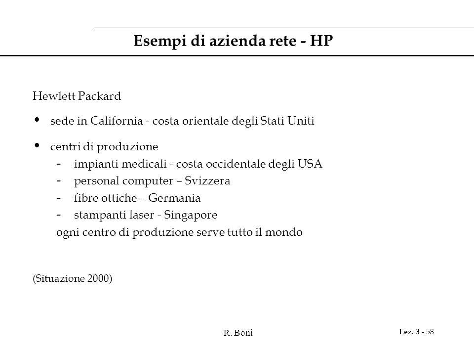 R. Boni Lez. 3 - 58 Esempi di azienda rete - HP Hewlett Packard sede in California - costa orientale degli Stati Uniti centri di produzione - impianti