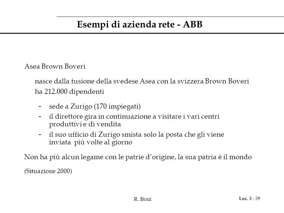 R. Boni Lez. 3 - 59 Esempi di azienda rete - ABB Asea Brown Boveri nasce dalla fusione della svedese Asea con la svizzera Brown Boveri ha 212.000 dipe