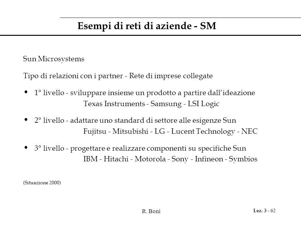 R. Boni Lez. 3 - 62 Esempi di reti di aziende - SM Sun Microsystems Tipo di relazioni con i partner - Rete di imprese collegate 1° livello - sviluppar