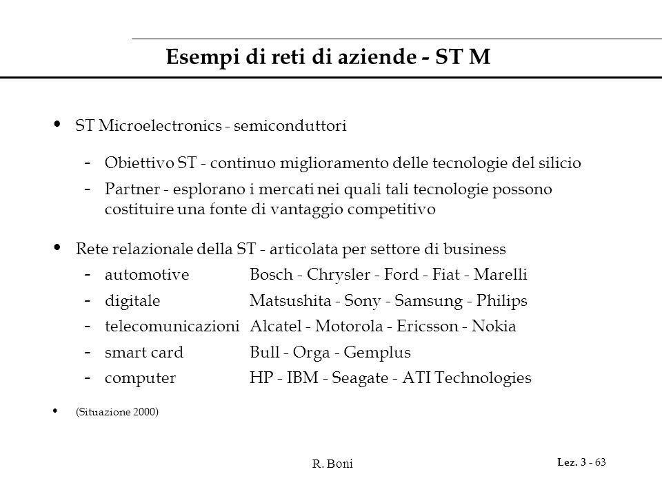 R. Boni Lez. 3 - 63 Esempi di reti di aziende - ST M ST Microelectronics - semiconduttori - Obiettivo ST - continuo miglioramento delle tecnologie del