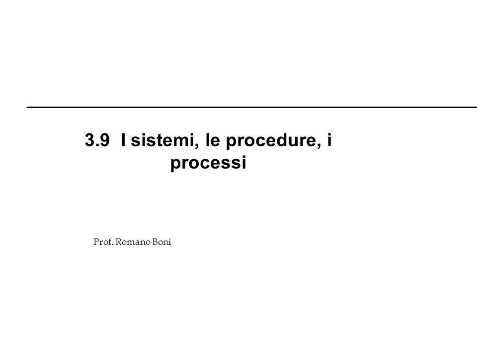 R. Boni Lez. 3 - 64 Prof. Romano Boni 3.9 I sistemi, le procedure, i processi