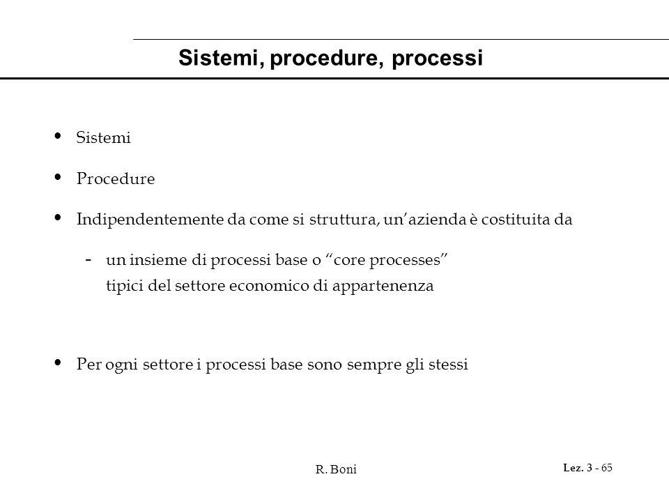R. Boni Lez. 3 - 65 Sistemi, procedure, processi Sistemi Procedure Indipendentemente da come si struttura, un'azienda è costituita da - un insieme di