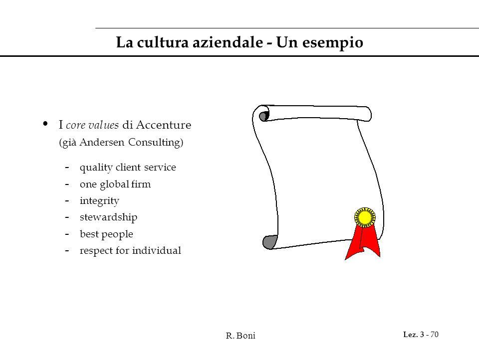 R. Boni Lez. 3 - 70 La cultura aziendale - Un esempio I core values di Accenture (già Andersen Consulting) - quality client service - one global firm