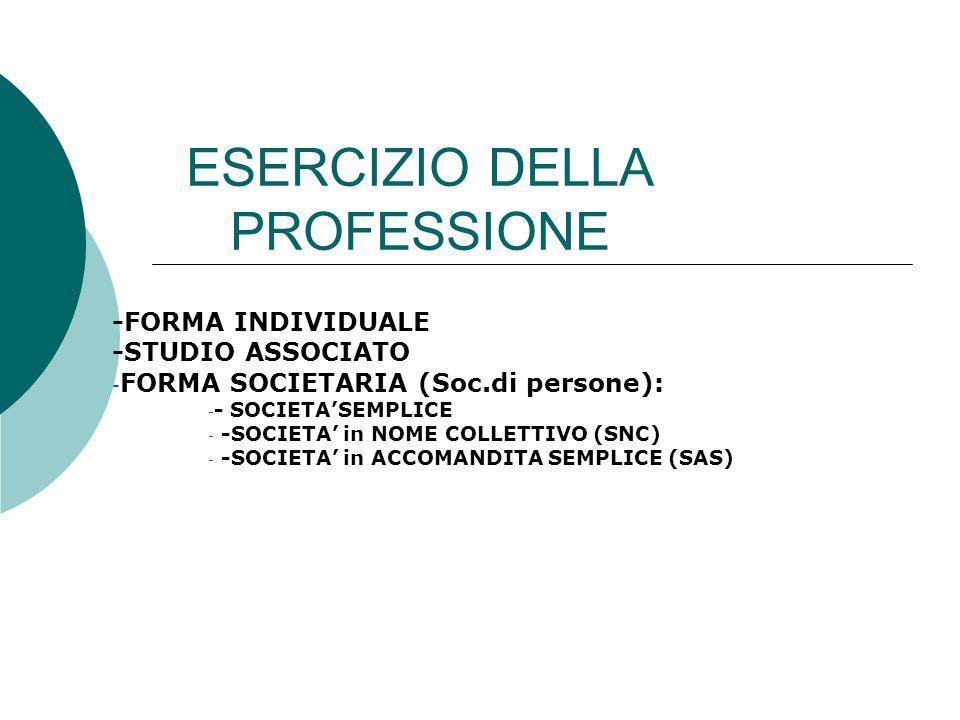 ESERCIZIO DELLA PROFESSIONE -FORMA INDIVIDUALE -STUDIO ASSOCIATO - FORMA SOCIETARIA (Soc.di persone): - - SOCIETA'SEMPLICE - -SOCIETA' in NOME COLLETT