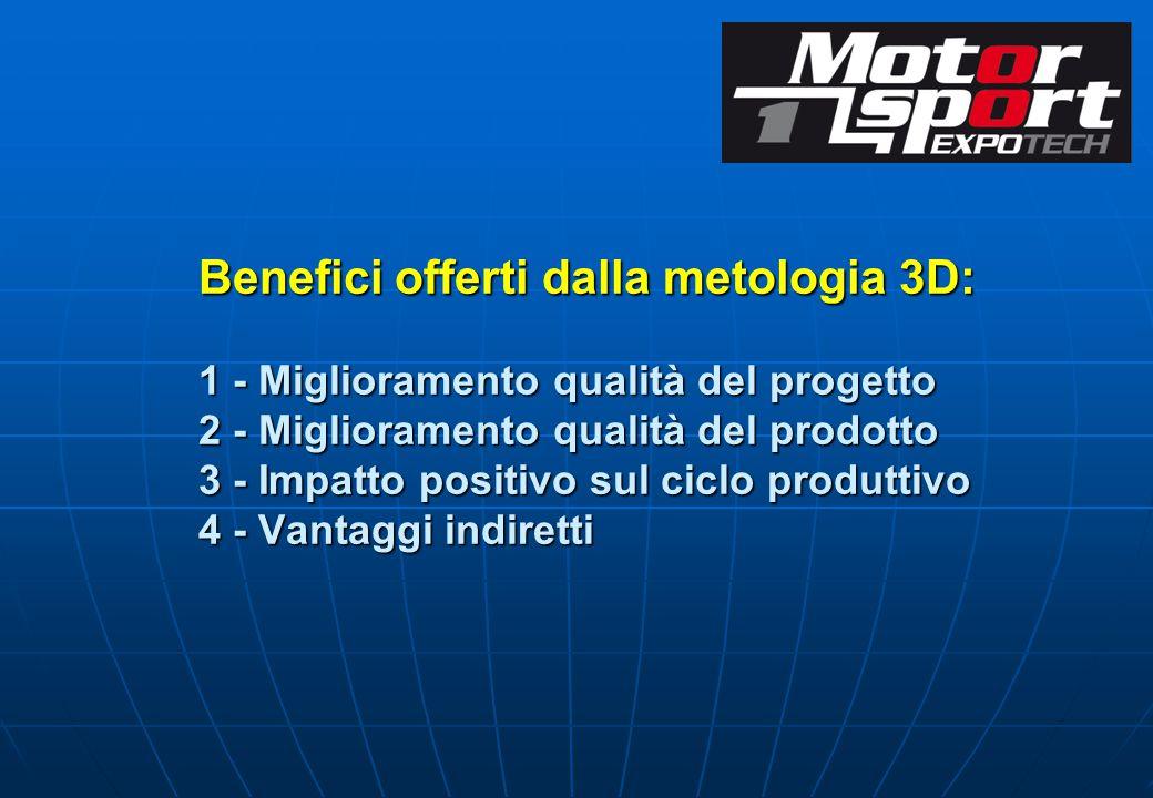 Benefici offerti dalla metologia 3D: 1 - Miglioramento qualità del progetto 2 - Miglioramento qualità del prodotto 3 - Impatto positivo sul ciclo produttivo 4 - Vantaggi indiretti