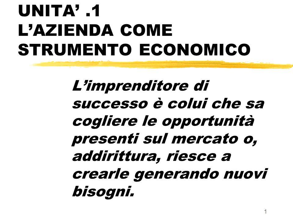 UNITA'.1 L'AZIENDA COME STRUMENTO ECONOMICO L'imprenditore di successo è colui che sa cogliere le opportunità presenti sul mercato o, addirittura, riesce a crearle generando nuovi bisogni.