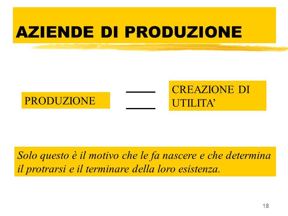 AZIENDE AZIENDE DI PRODUZIONE CREARE UTILITA' 17