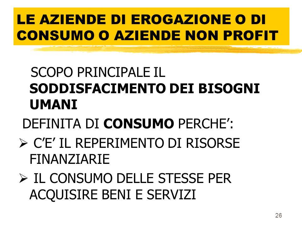 SETTORE DI ATTIVITA' z PRIMARIO (RISORSE IN NATURA) (AGRICOLE O ESTRATTIVE) z SECONDARIO (PRODUZ. DIRETTA) (CHIMICHE - TESSILI - ALIMENTARI) z TERZIAR
