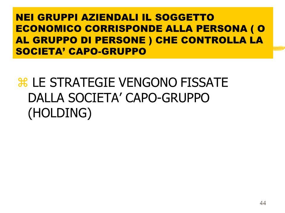 """SOCIETA' """"CAPO-GRUPPO"""" z POSSIEDONO QUOTE DI CAPITALE (PARTECIPAZIONI) IN ALTRE AZIENDE CHE VENGONO DETTE CONTROLLATE z CONTROLLO DIRETTO: SE LA SOCIE"""