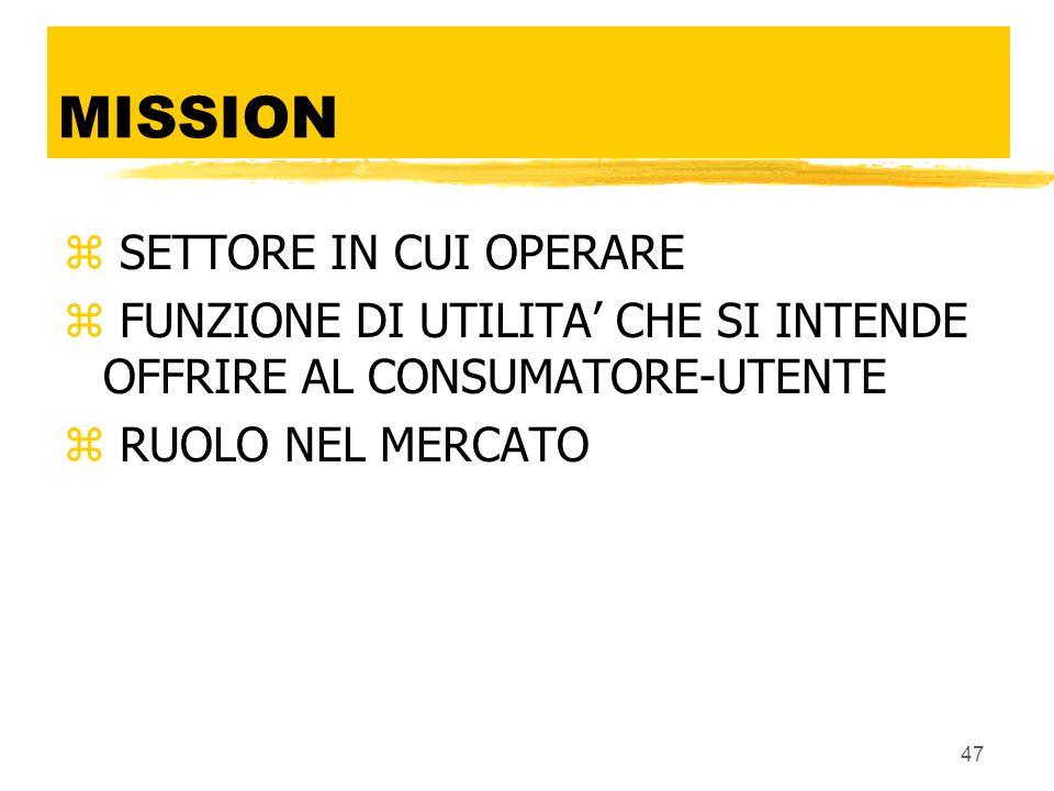 LE SCELTE DELL'IMPRENDITORE MISSION POSIZIONAMENTO IMMAGINE 46