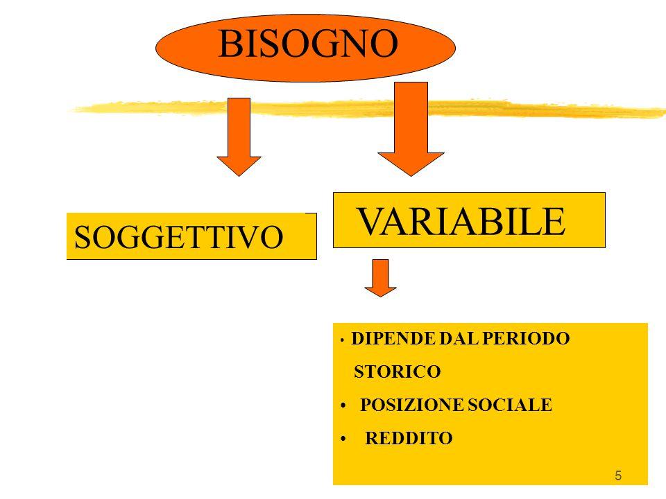 SETTORE DI ATTIVITA' z PRIMARIO (RISORSE IN NATURA) (AGRICOLE O ESTRATTIVE) z SECONDARIO (PRODUZ.