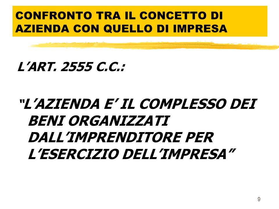 CONFRONTO TRA IL CONCETTO DI AZIENDA CON QUELLO DI IMPRESA L'ART.