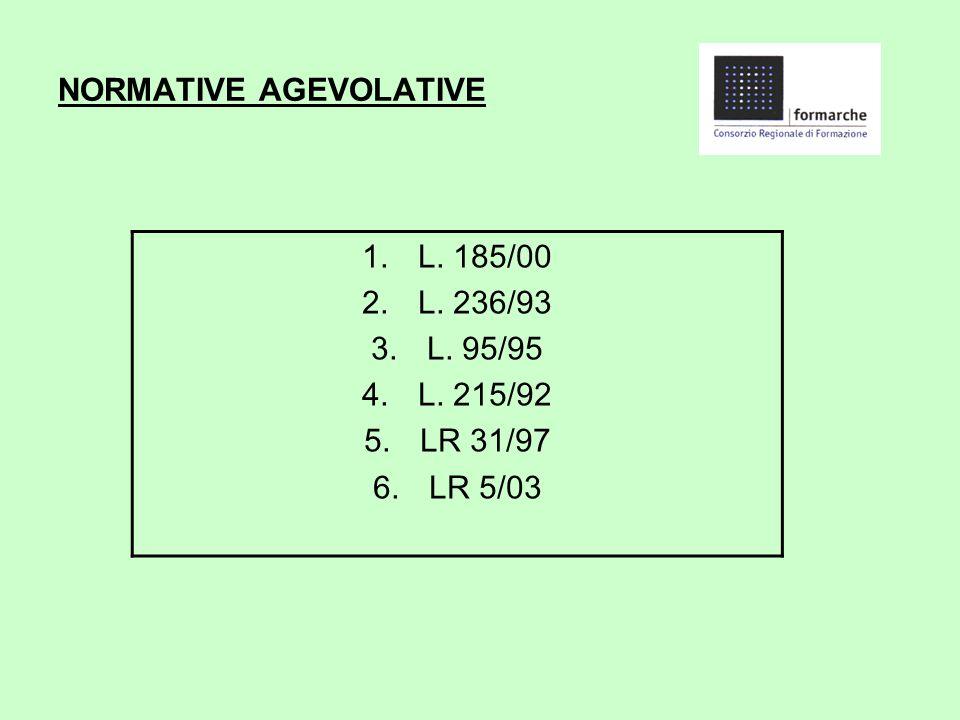 NORMATIVE AGEVOLATIVE 1.L. 185/00 2.L. 236/93 3.L. 95/95 4.L. 215/92 5.LR 31/97 6.LR 5/03