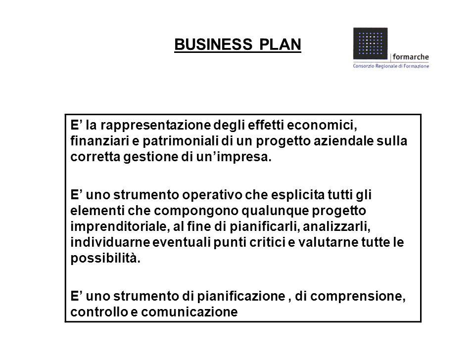 BUSINESS PLAN E' la rappresentazione degli effetti economici, finanziari e patrimoniali di un progetto aziendale sulla corretta gestione di un'impresa.