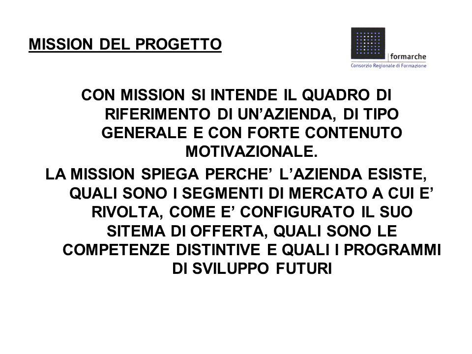 MISSION DEL PROGETTO CON MISSION SI INTENDE IL QUADRO DI RIFERIMENTO DI UN'AZIENDA, DI TIPO GENERALE E CON FORTE CONTENUTO MOTIVAZIONALE.