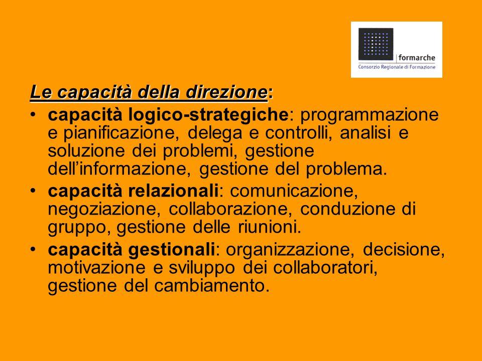Le capacità della direzione: capacità logico-strategiche: programmazione e pianificazione, delega e controlli, analisi e soluzione dei problemi, gestione dell'informazione, gestione del problema.