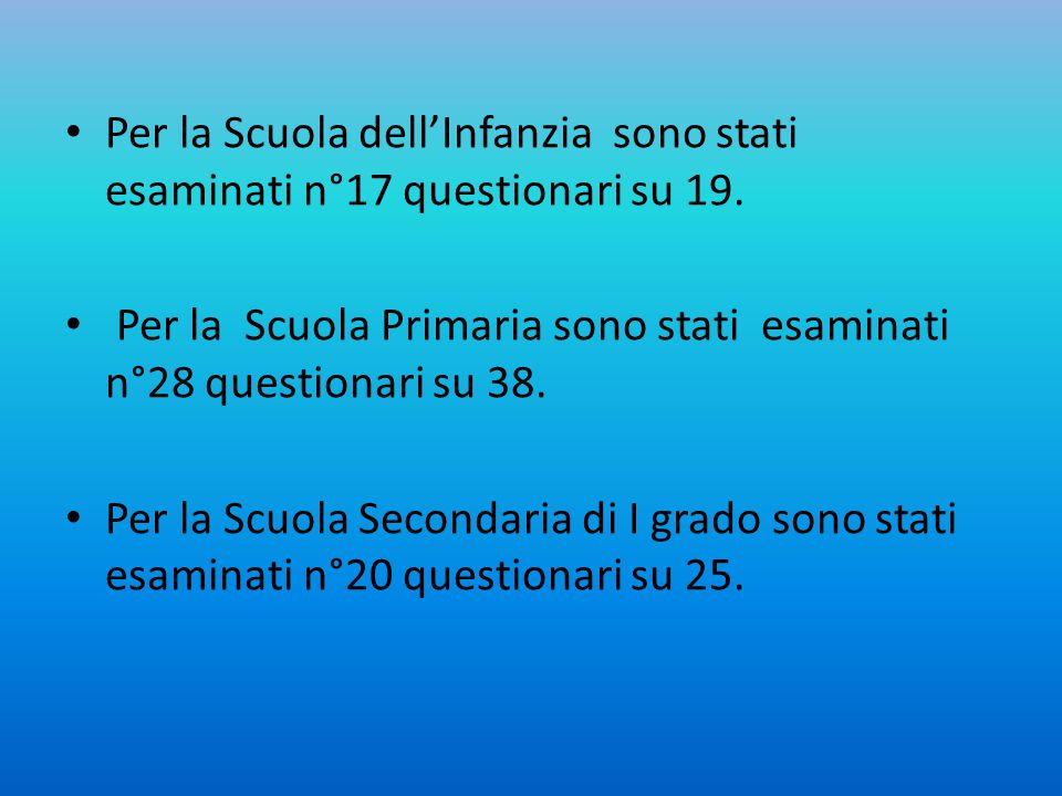 Per la Scuola dell'Infanzia sono stati esaminati n°17 questionari su 19. Per la Scuola Primaria sono stati esaminati n°28 questionari su 38. Per la Sc