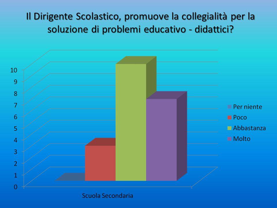 Il Dirigente Scolastico, promuove la collegialità per la soluzione di problemi educativo - didattici?