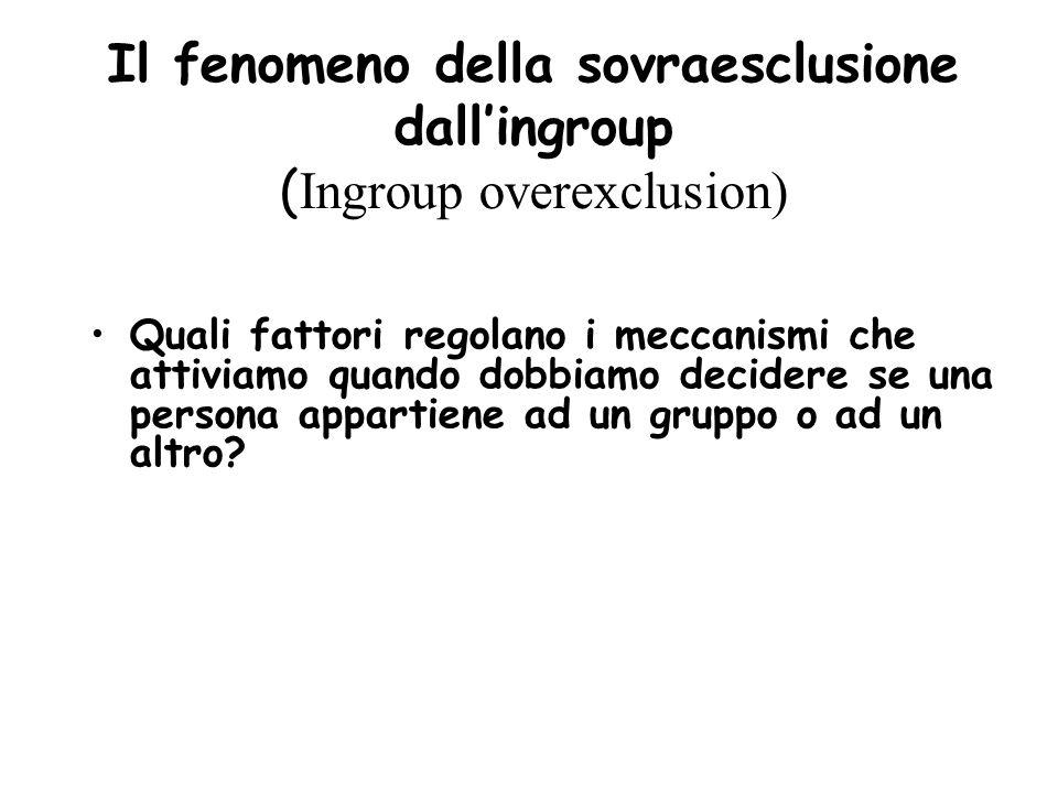 Il fenomeno della sovraesclusione dall'ingroup ( Ingroup overexclusion) Quali fattori regolano i meccanismi che attiviamo quando dobbiamo decidere se
