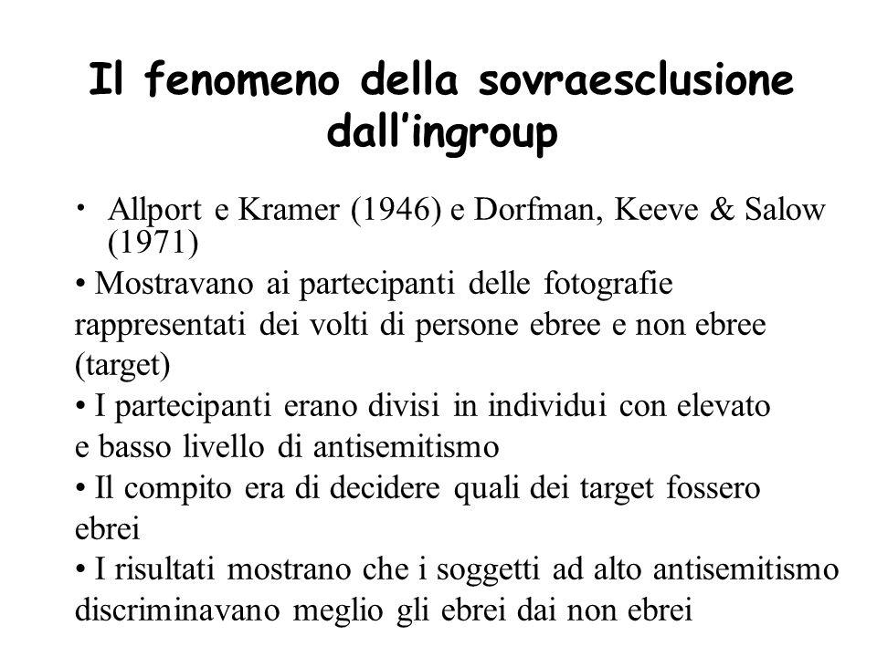 Il fenomeno della sovraesclusione dall'ingroup Allport e Kramer (1946) e Dorfman, Keeve & Salow (1971) Mostravano ai partecipanti delle fotografie rap