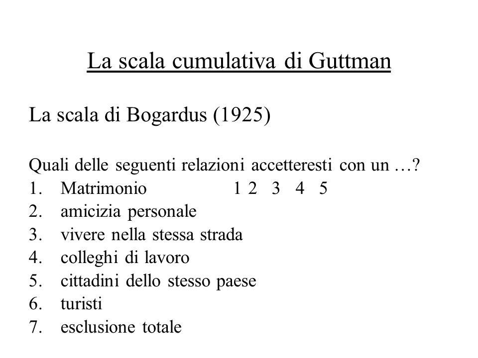 La scala cumulativa di Guttman La scala di Bogardus (1925) Quali delle seguenti relazioni accetteresti con un …? 1.Matrimonio 12345 2.amicizia persona