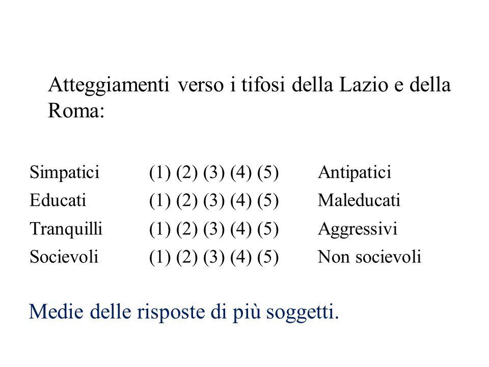 Atteggiamenti verso i tifosi della Lazio e della Roma: Simpatici(1) (2) (3) (4) (5) Antipatici Educati(1) (2) (3) (4) (5)Maleducati Tranquilli(1) (2)
