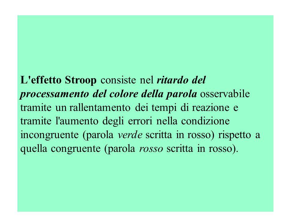L'effetto Stroop consiste nel ritardo del processamento del colore della parola osservabile tramite un rallentamento dei tempi di reazione e tramite l
