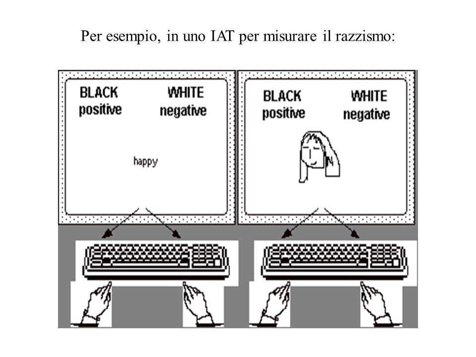 Per esempio, in uno IAT per misurare il razzismo:
