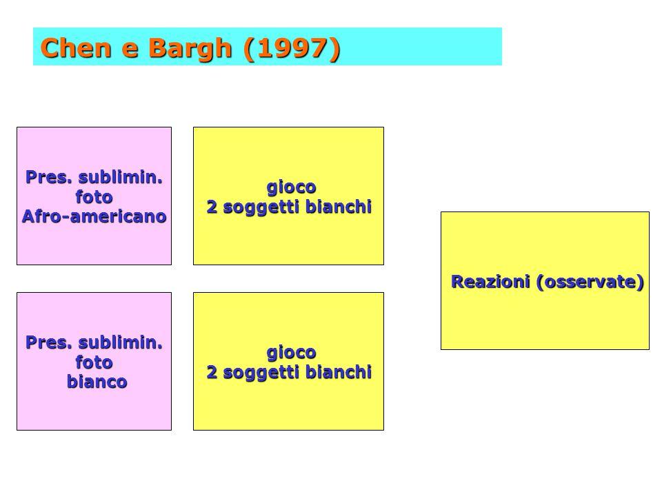 Chen e Bargh (1997) Pres. sublimin. fotoAfro-americano foto bianco bianco gioco gioco 2 soggetti bianchi gioco gioco 2 soggetti bianchi Reazioni (osse
