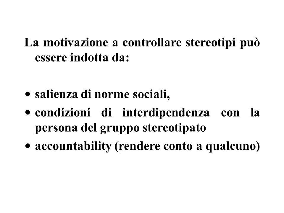La motivazione a controllare stereotipi può essere indotta da: salienza di norme sociali, condizioni di interdipendenza con la persona del gruppo ster