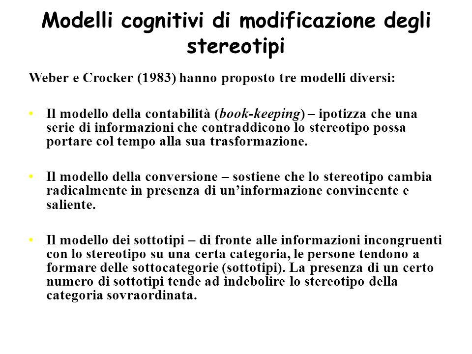 Modelli cognitivi di modificazione degli stereotipi Weber e Crocker (1983) hanno proposto tre modelli diversi: Il modello della contabilità (book-keep
