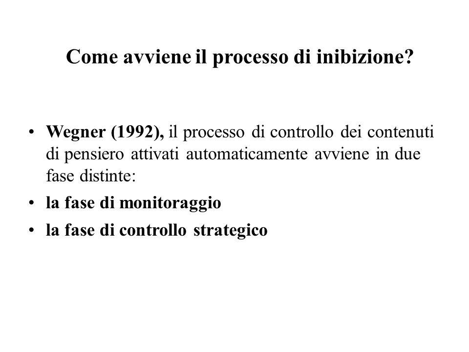 Come avviene il processo di inibizione? Wegner (1992), il processo di controllo dei contenuti di pensiero attivati automaticamente avviene in due fase