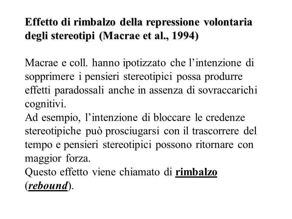 Effetto di rimbalzo della repressione volontaria degli stereotipi (Macrae et al., 1994) Macrae e coll. hanno ipotizzato che l'intenzione di sopprimere