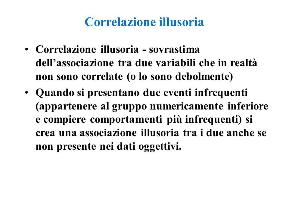 Correlazione illusoria Correlazione illusoria - sovrastima dell'associazione tra due variabili che in realtà non sono correlate (o lo sono debolmente)